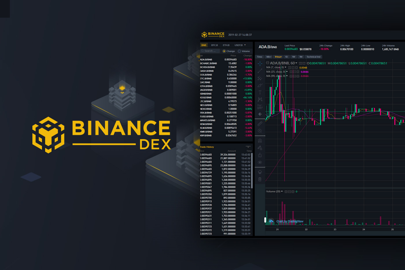 биржа криптовалют, binance, binance coin